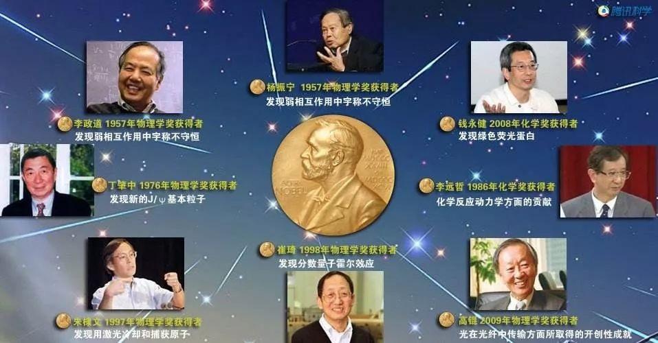沈登苗: 著名美籍华裔科学家的来源、构成及原因初探