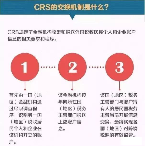 中澳政府联合出手打击洗钱和逃税漏税 大量中国居民海外账户遭冻结